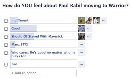 Fan Poll: Warrior Lacrosse signs Paul Rabil