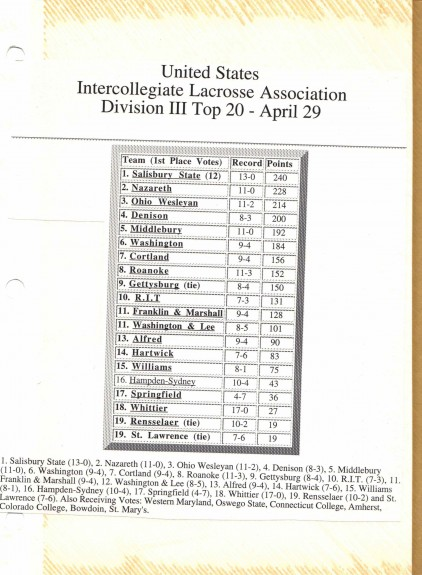 1996 Whittier Lacrosse cali dreamin lax