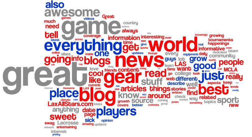 Reader Survey Wordcloud 2