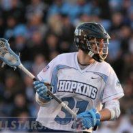 Johns Hopkins vs Towson men's lacrosse 20
