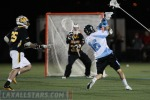Johns Hopkins vs Towson men's lacrosse 21