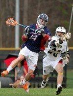 Ferrum vs Shenandoah Lacrosse