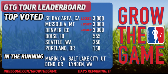Grow The Game Tour Leaderboard 8.27