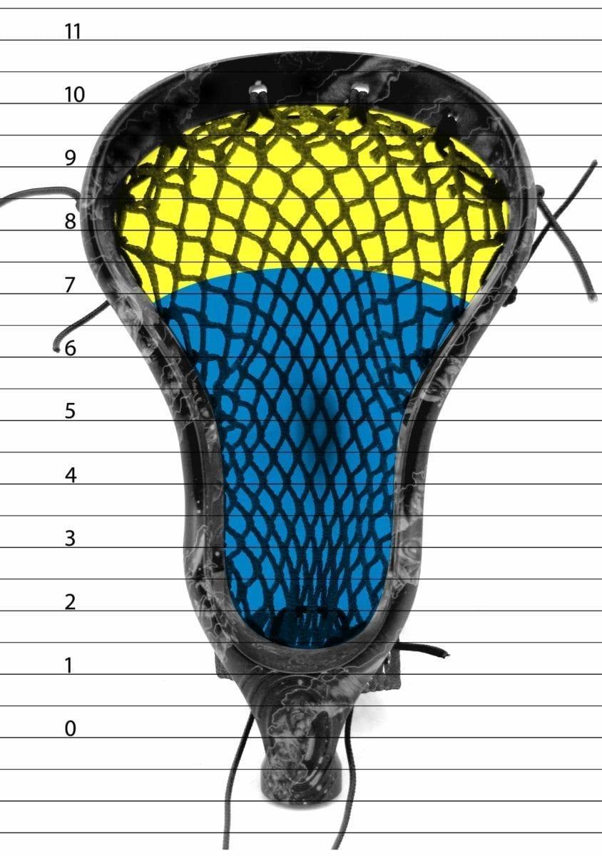 new stringing rule 2013 diagram
