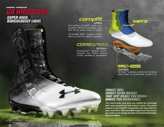 2c33d11f0be7 Gear Review: Highlight Cleats by Under Armour - Lacrosse All Stars