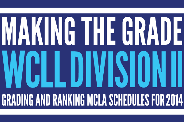 Making the Grade WCLL division 2