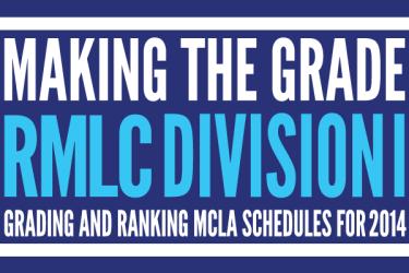 Making the grade: RMLC division 1