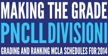 Making the Grade: PNCLL Division 1