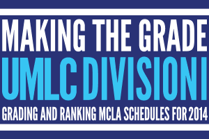 Making the Grade: UMLC Division 1
