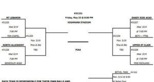 Yinzer report bracket pittsburgh high school lacrosse tournament