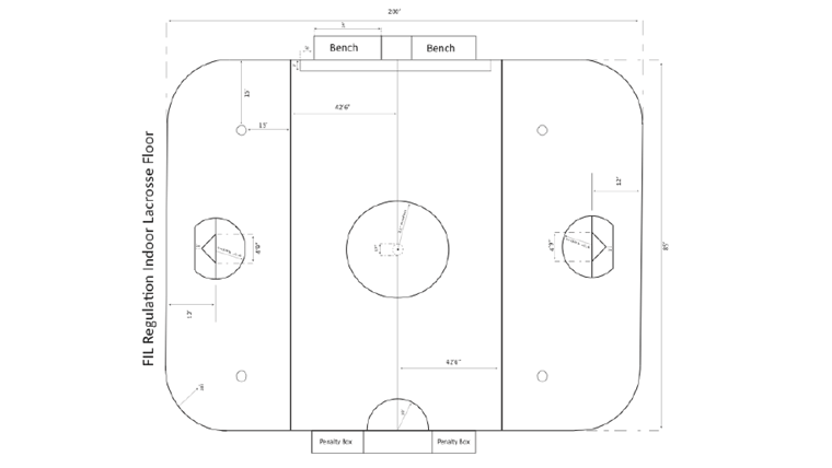 FIL WILC Box Lacrosse field dimensions
