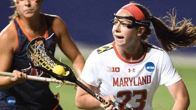 Maryland Women's NCAA