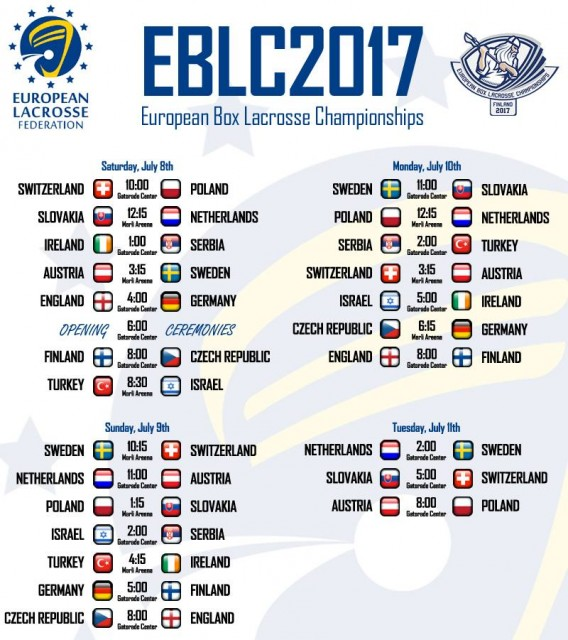 World lacrosse update European box lacrosse championship