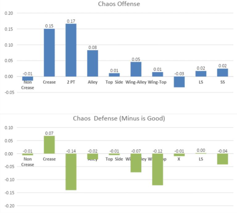 Chaos PLL Mid Metrics