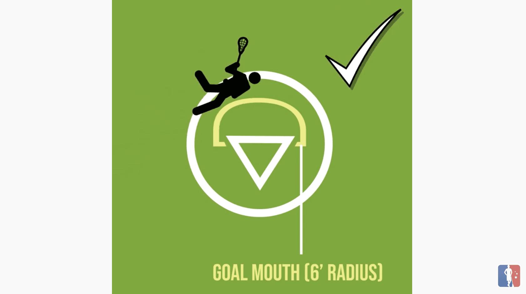 goal mouth
