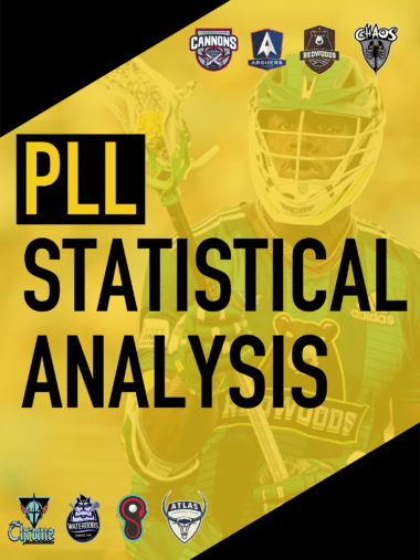 Jules Heninburg PLL stats